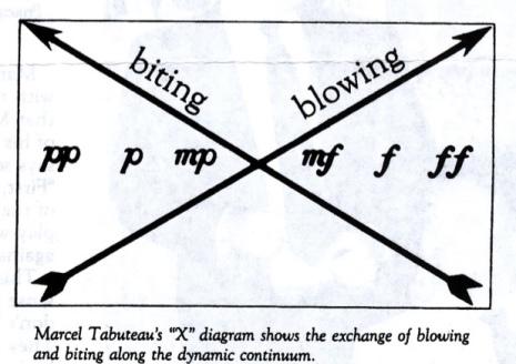 T Chart.jpeg